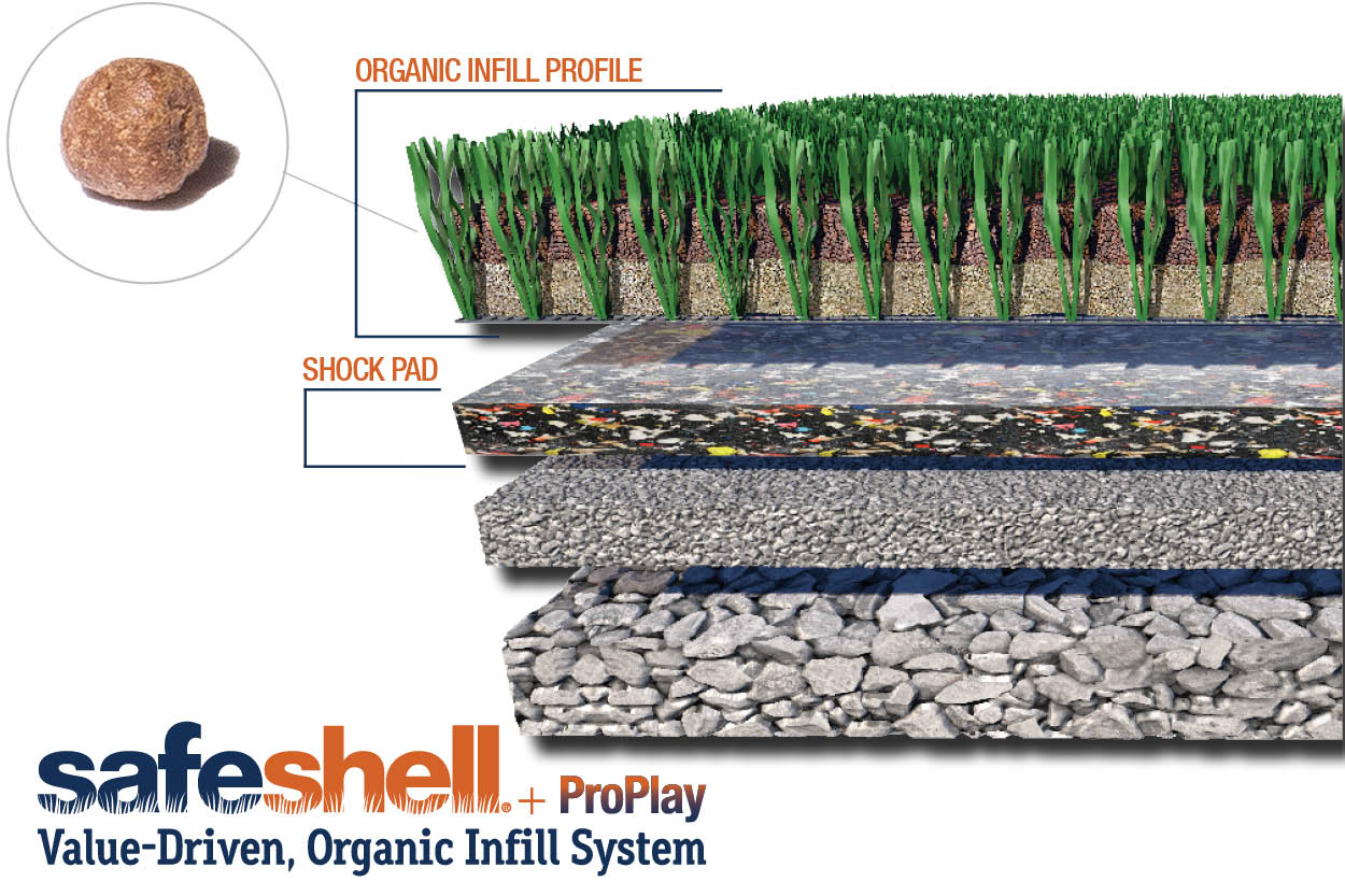 Safeshell Synthetic Turf System Can Save Cost Without Sacrificing Performance